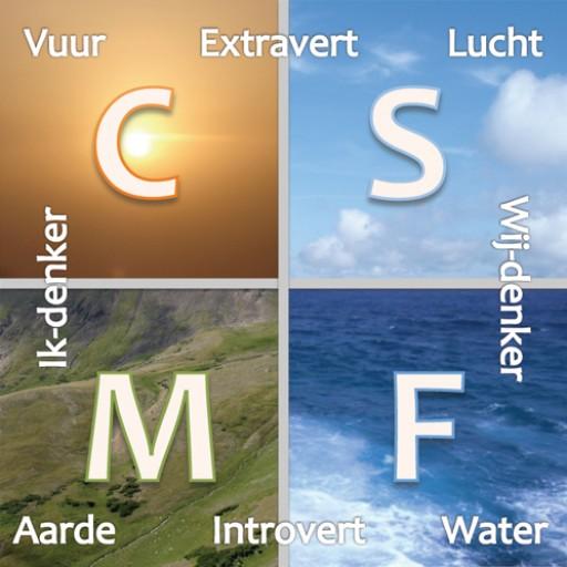 Overzicht van de 4 temperamenten met hun eigenschappen